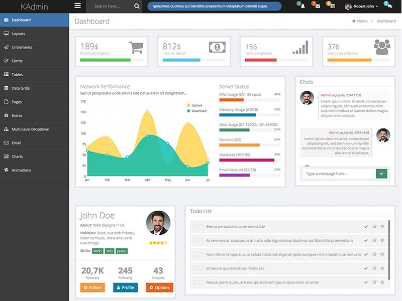 dashboard template bootstrap