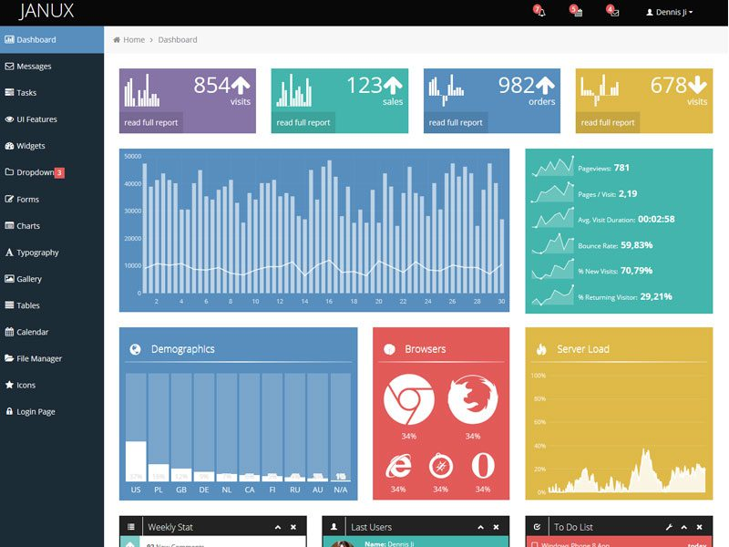 JANUX – Free Admin Dashboard Bootstrap Template